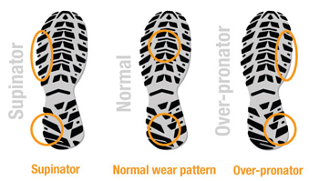 Running Shoe Wear Pattern For Pronation