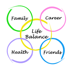 Elements of Balanced Life