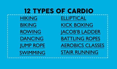 types cardio